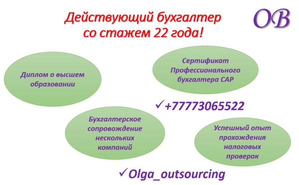 Бухгалтерское обслуживание (Аутсорсинг бухгалтерии) и кадровый учет. 2