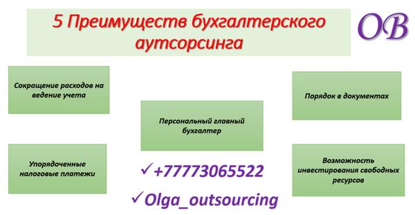 Бухгалтерское обслуживание (Аутсорсинг бухгалтерии) и кадровый учет. 3